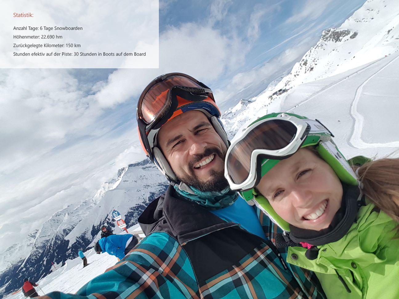 Winterurlaub in Mayrhofen im Zillertal (Österreich)